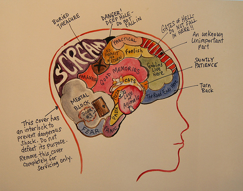 RIGHT Side of My Brain